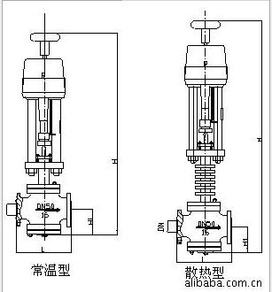 ZDSN型电动双座调节阀供应(图) 举报 本产品采购属于商业贸易行为
