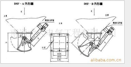 扇形闸门供应(